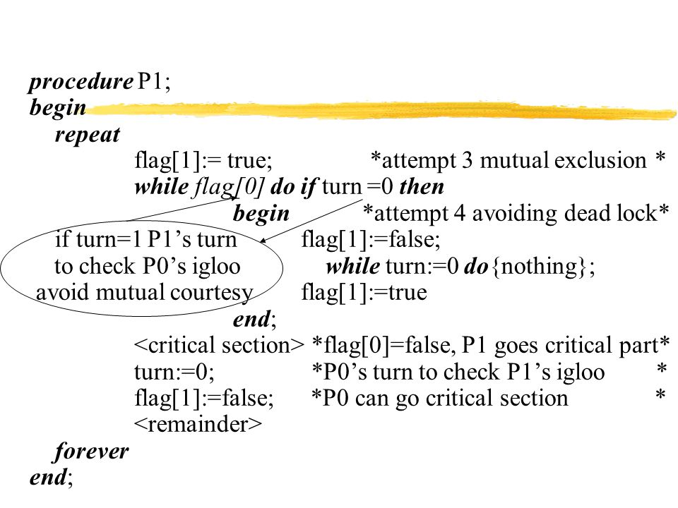 procedure P1; begin. repeat. flag[1]:= true; *attempt 3 mutual exclusion * while flag[0] do if turn =0 then.